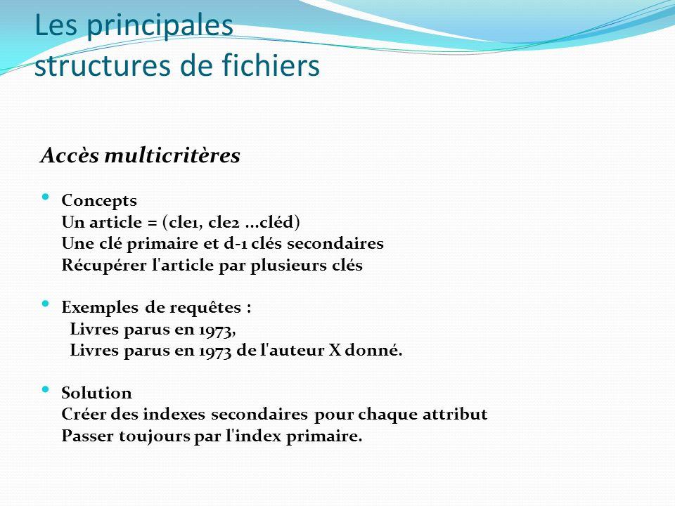 Les principales structures de fichiers Accès multicritères Concepts Un article = (cle1, cle2...cléd) Une clé primaire et d-1 clés secondaires Récupére
