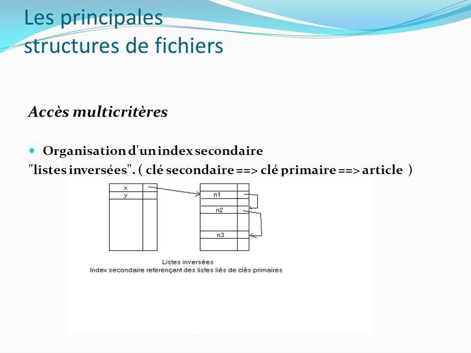 Les principales structures de fichiers Accès multicritères Organisation d'un index secondaire