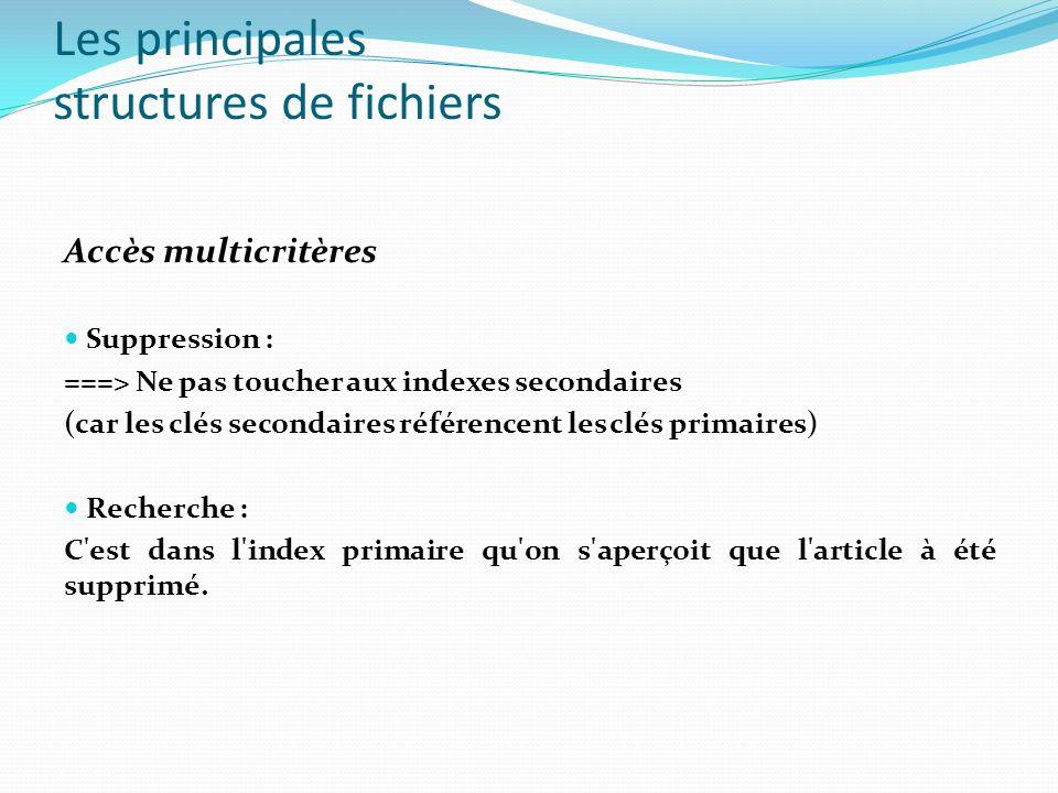 Les principales structures de fichiers Accès multicritères Suppression : ===> Ne pas toucher aux indexes secondaires (car les clés secondaires référen