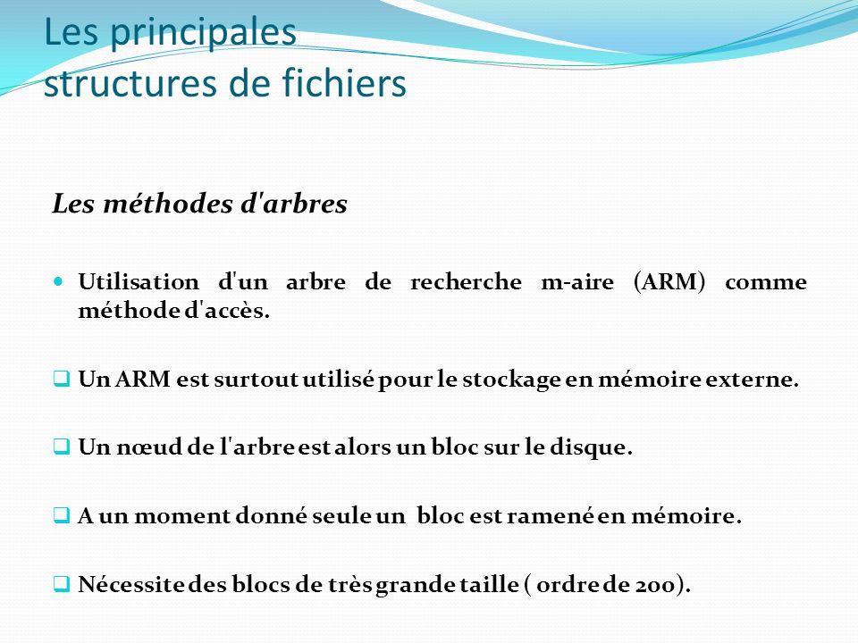 Les principales structures de fichiers Les méthodes d'arbres Utilisation d'un arbre de recherche m-aire (ARM) comme méthode d'accès. Un ARM est surtou