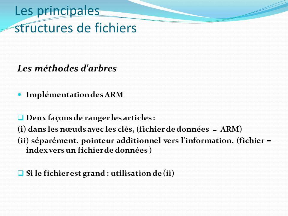 Les principales structures de fichiers Les méthodes d'arbres Implémentation des ARM Deux façons de ranger les articles : (i) dans les nœuds avec les c