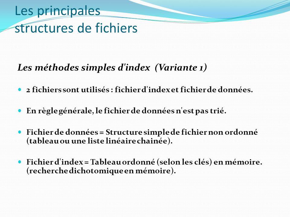 Les principales structures de fichiers Les méthodes simples d'index (Variante 1) 2 fichiers sont utilisés : fichier d'index et fichier de données. En