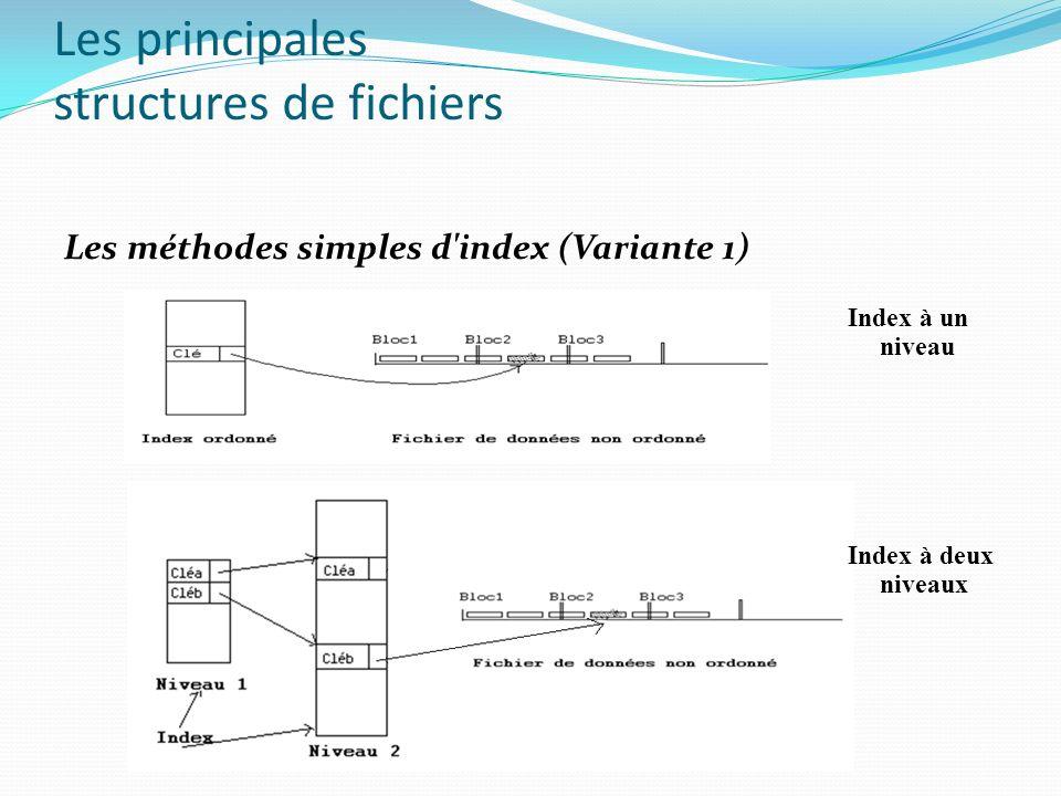 Les principales structures de fichiers Les méthodes simples d index (Variante 1) Opérations Recherche : a) Recherche dichotomique sur l index.