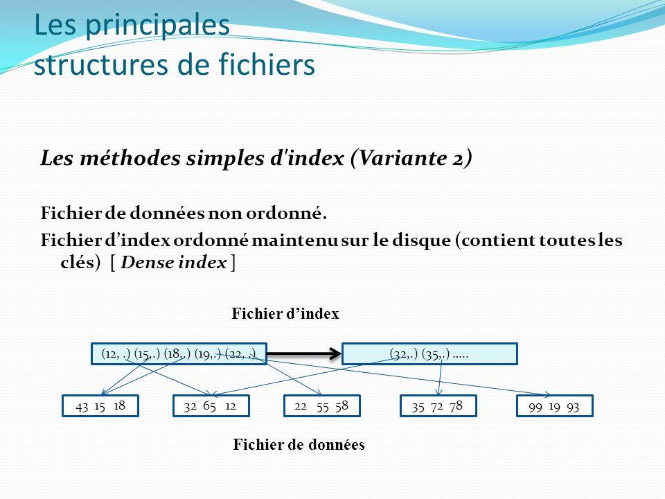 Les principales structures de fichiers Les méthodes simples d'index (Variante 2) Fichier de données non ordonné. Fichier dindex ordonné maintenu sur l