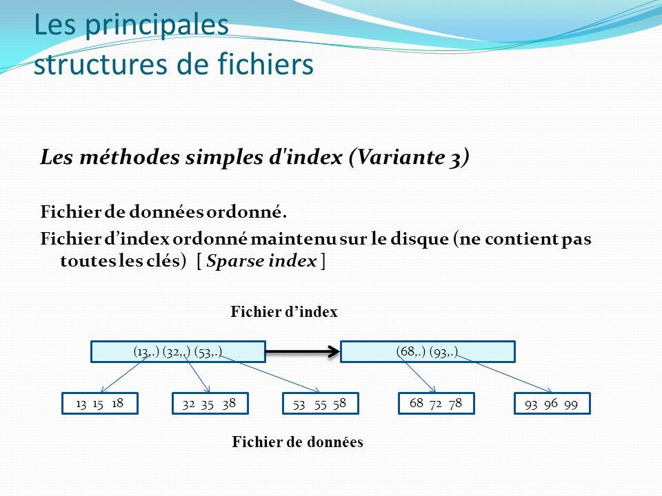 Les principales structures de fichiers Les méthodes simples d'index (Variante 3) Fichier de données ordonné. Fichier dindex ordonné maintenu sur le di