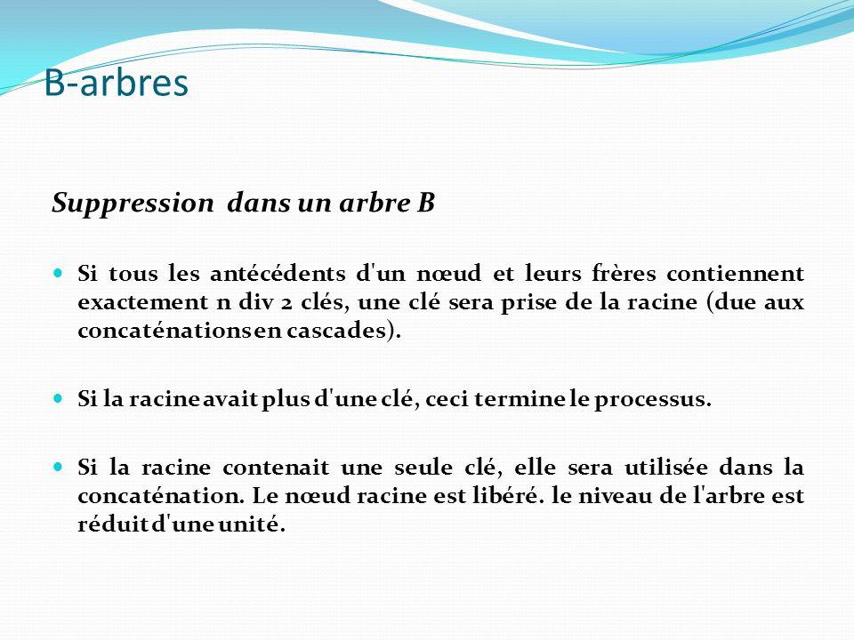 B-arbres Suppression dans un arbre B Si tous les antécédents d'un nœud et leurs frères contiennent exactement n div 2 clés, une clé sera prise de la r