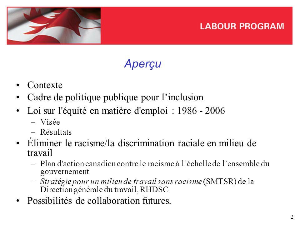 13 SMTSR : mise en œuvre de la stratégie : 2006-2007 La Direction générale du Travail, RHDSC est ouverte à : –Toute rétroaction et tous les apports ayant trait à la SMTSR, à lélaboration de la politique et à lexécution des programmes.
