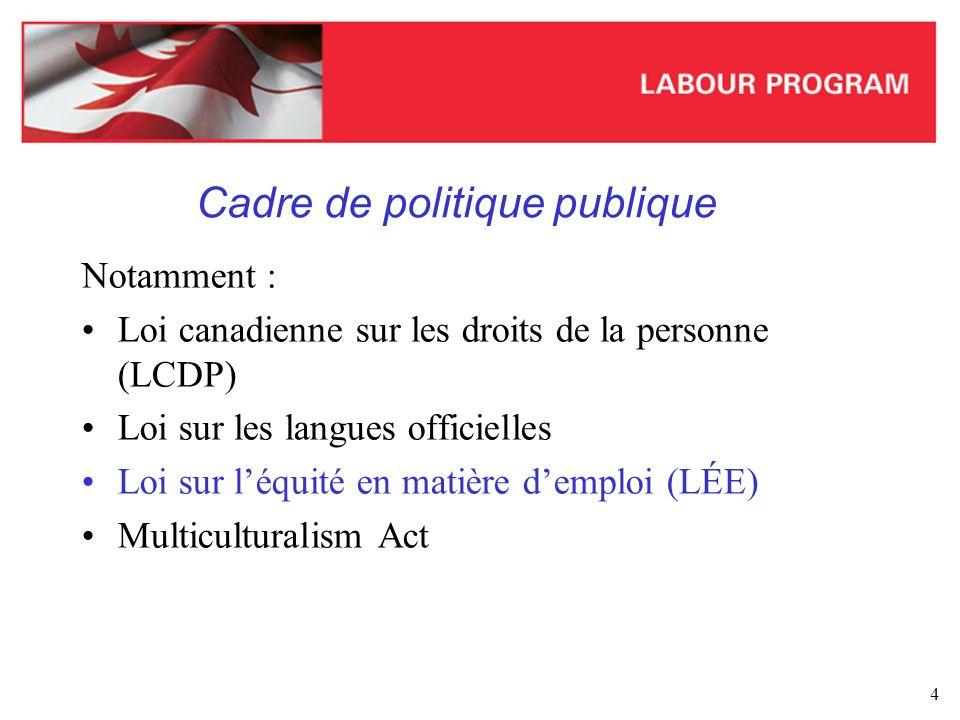5 La Loi sur léquité en matière demploi La LÉE vise à : éliminer les obstacles à lemploi et à la mobilité ascendante de quatre groupes : les femmes, les minorités visibles, les personnes handicapées et les peuples autochtones.