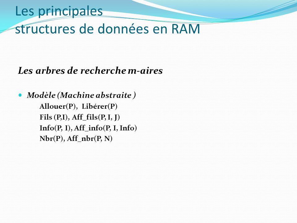 Les arbres de recherche m-aires Modèle (Machine abstraite ) Allouer(P), Libérer(P) Fils (P,I), Aff_fils(P, I, J) Info(P, I), Aff_info(P, I, Info) Nbr(