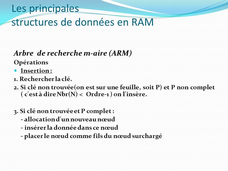 Les principales structures de données en RAM Arbre de recherche m-aire (ARM) Opérations Insertion : 1. Rechercher la clé. 2. Si clé non trouvée(on est