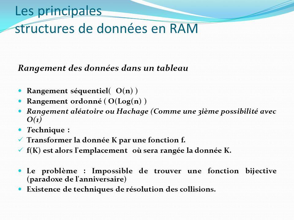 Les principales structures de données en RAM Rangement des données dans un tableau Rangement séquentiel( O(n) ) Rangement ordonné ( O(Log(n) ) Rangeme