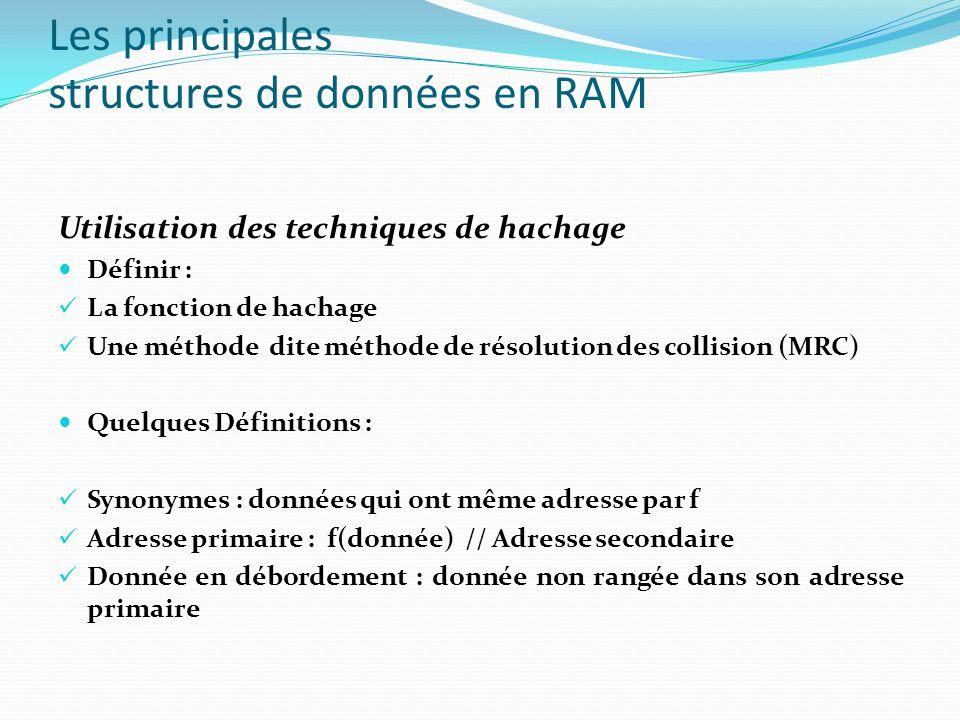 Les principales structures de données en RAM Utilisation des techniques de hachage Définir : La fonction de hachage Une méthode dite méthode de résolu