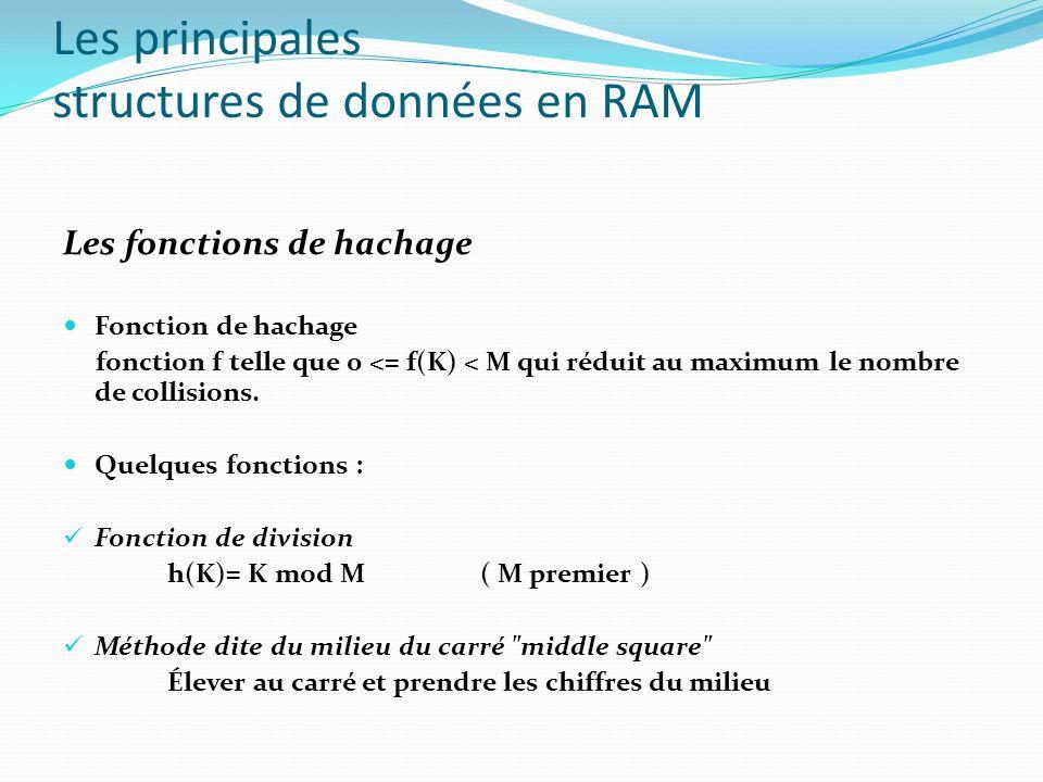 Les principales structures de données en RAM Les fonctions de hachage Fonction de hachage fonction f telle que 0 <= f(K) < M qui réduit au maximum le