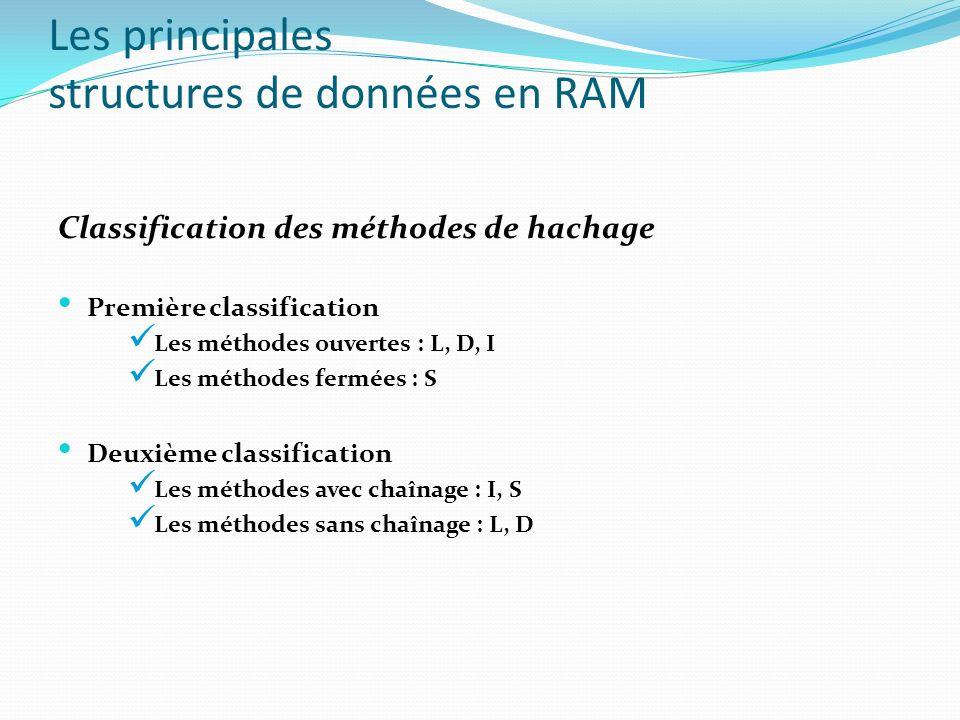 Les principales structures de données en RAM Classification des méthodes de hachage Première classification Les méthodes ouvertes : L, D, I Les méthod