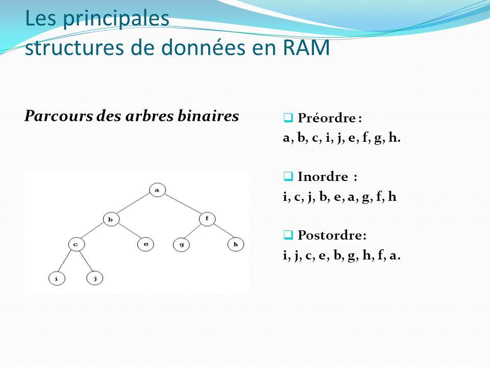 Préordre : a, b, c, i, j, e, f, g, h. Inordre : i, c, j, b, e, a, g, f, h Postordre: i, j, c, e, b, g, h, f, a. Les principales structures de données