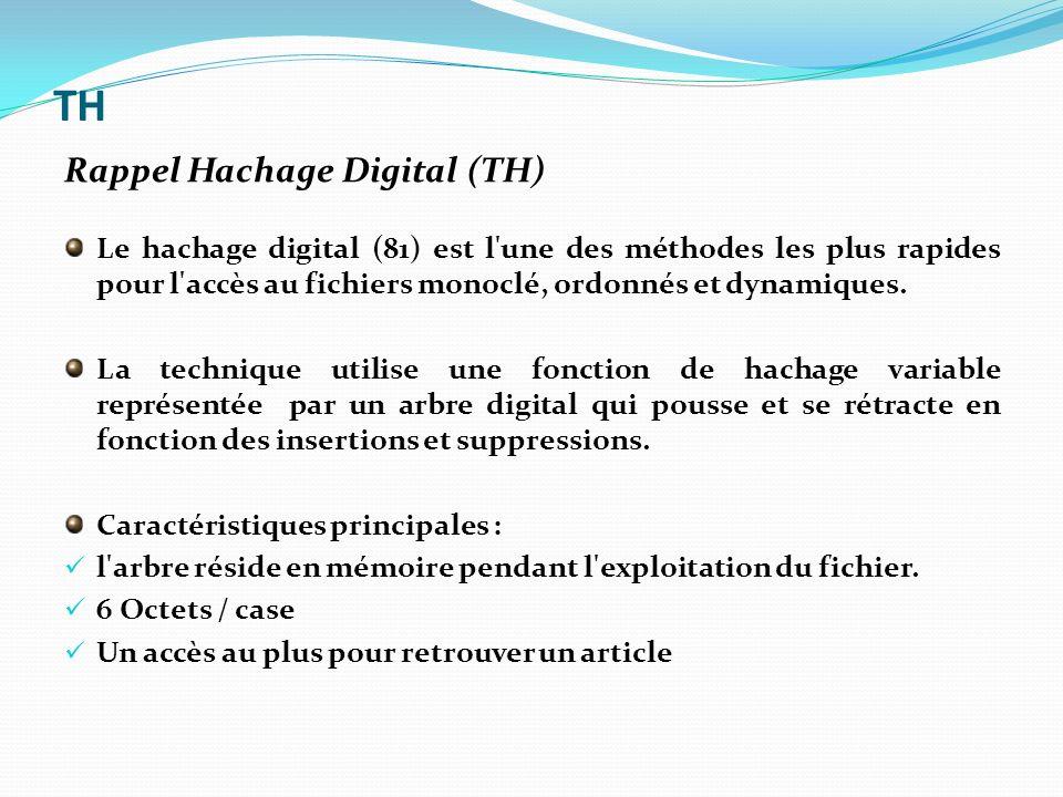 Le hachage digital (81) est l'une des méthodes les plus rapides pour l'accès au fichiers monoclé, ordonnés et dynamiques. La technique utilise une fon
