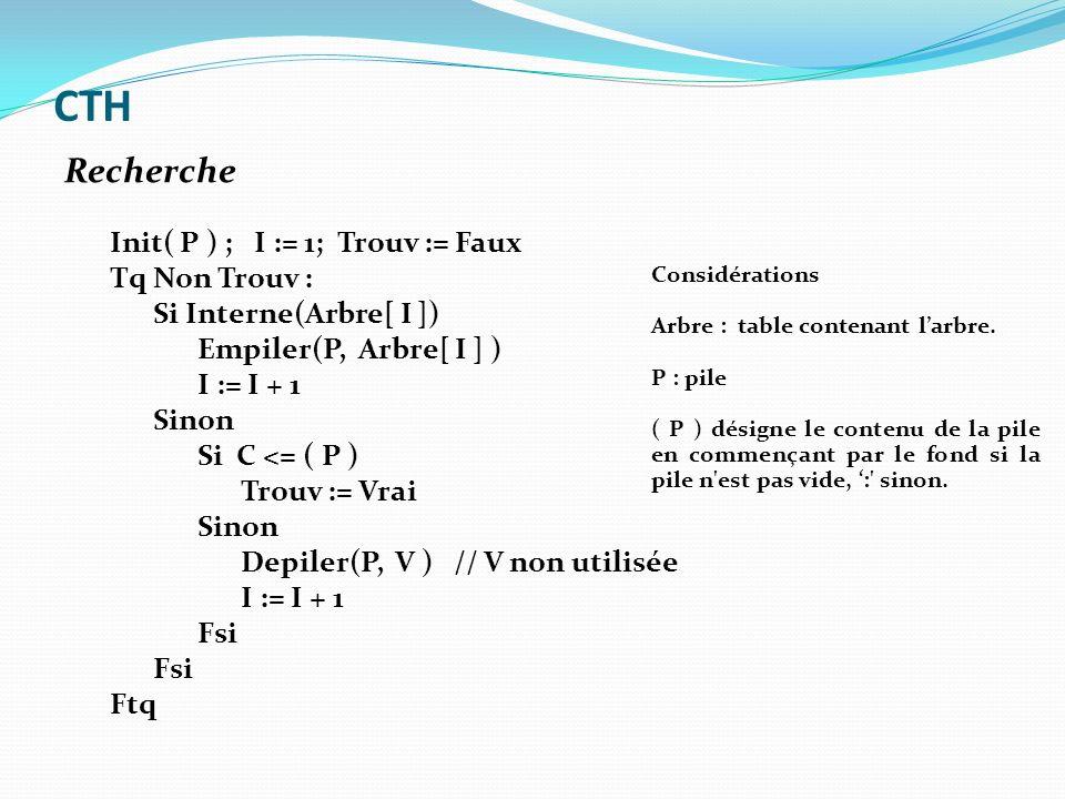 Init( P ) ; I := 1; Trouv := Faux Tq Non Trouv : Si Interne(Arbre[ I ]) Empiler(P, Arbre[ I ] ) I := I + 1 Sinon Si C <= ( P ) Trouv := Vrai Sinon Dep
