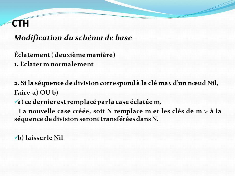 Éclatement ( deuxième manière) 1. Éclater m normalement 2. Si la séquence de division correspond à la clé max dun nœud Nil, Faire a) OU b) a) ce derni