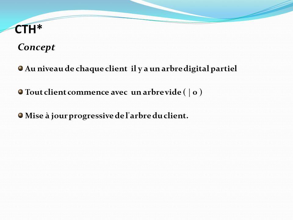 Au niveau de chaque client il y a un arbre digital partiel Tout client commence avec un arbre vide ( | 0 ) Mise à jour progressive de l'arbre du clien