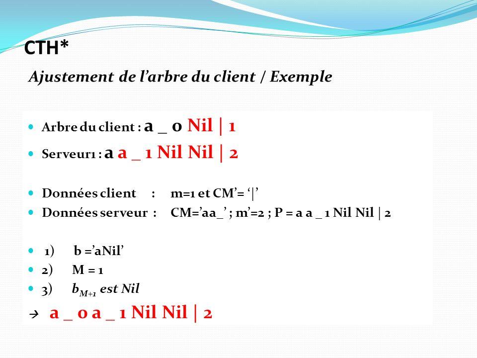 Arbre du client : a _ 0 Nil | 1 Serveur1 : a a _ 1 Nil Nil | 2 Données client : m=1 et CM= | Données serveur : CM=aa_ ; m=2 ; P = a a _ 1 Nil Nil | 2