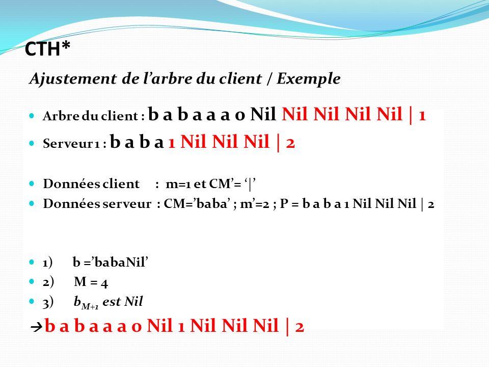 Arbre du client : b a b a a a 0 Nil Nil Nil Nil Nil | 1 Serveur 1 : b a b a 1 Nil Nil Nil | 2 Données client : m=1 et CM= | Données serveur : CM=baba