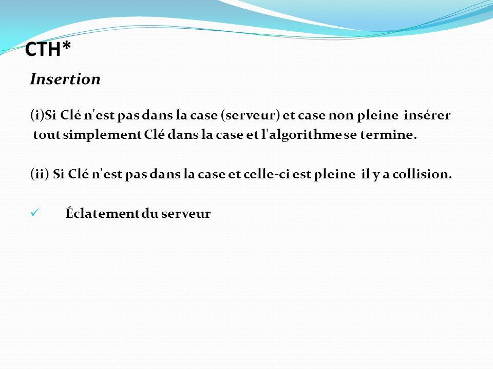 (i)Si Clé n'est pas dans la case (serveur) et case non pleine insérer tout simplement Clé dans la case et l'algorithme se termine. (ii) Si Clé n'est p