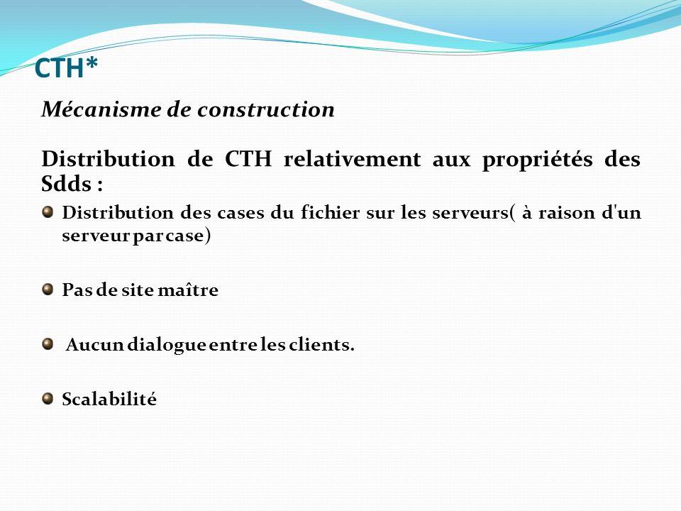 Distribution de CTH relativement aux propriétés des Sdds : Distribution des cases du fichier sur les serveurs( à raison d'un serveur par case) Pas de