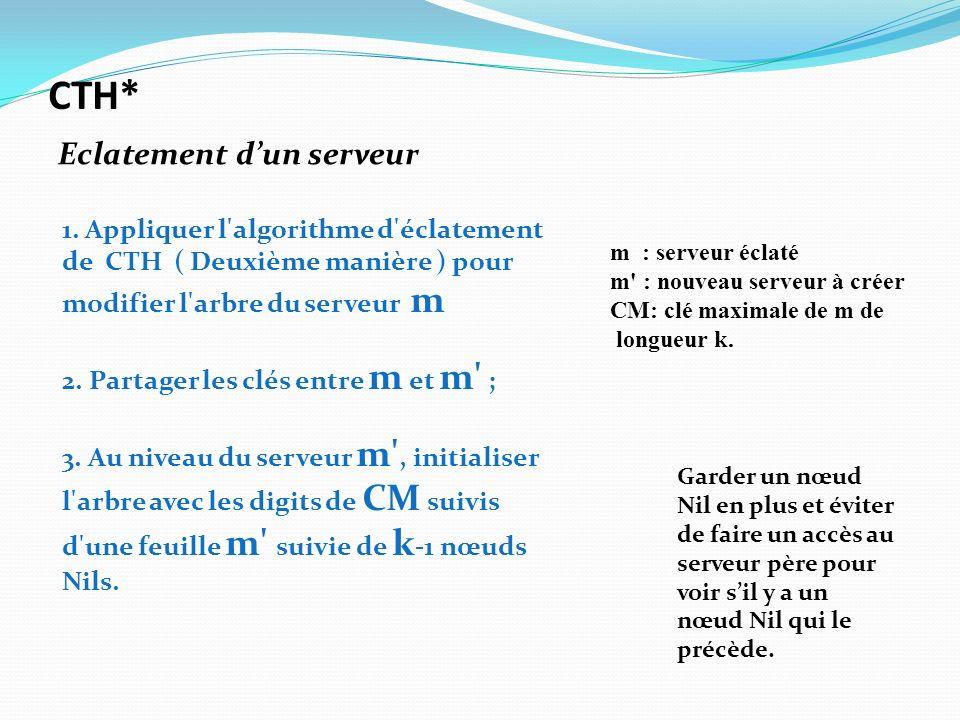1. Appliquer l'algorithme d'éclatement de CTH ( Deuxième manière ) pour modifier l'arbre du serveur m 2. Partager les clés entre m et m' ; 3. Au nivea