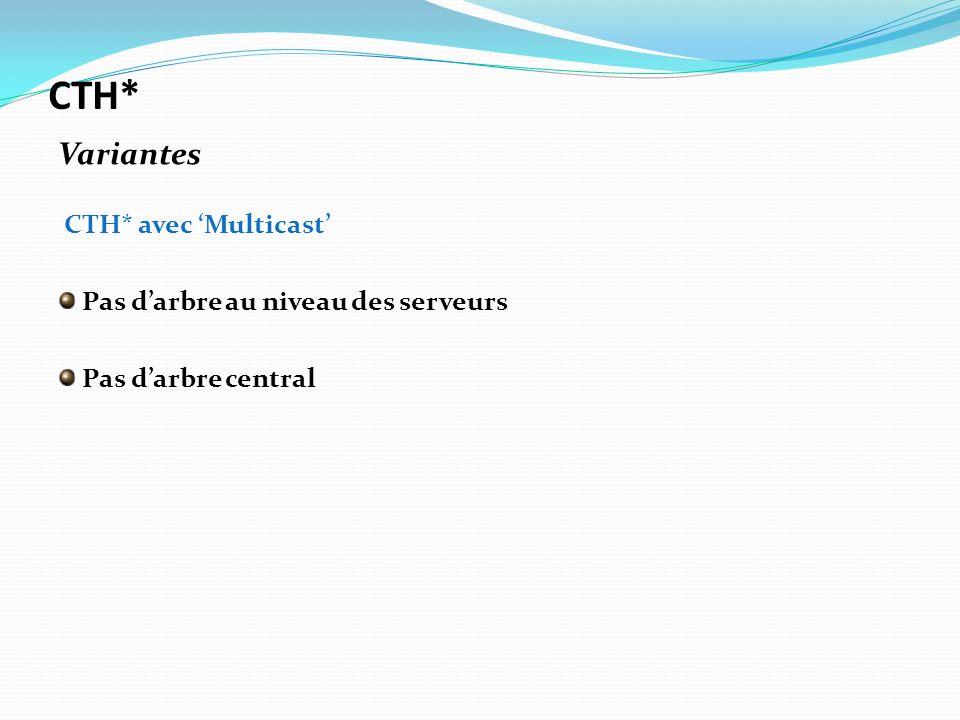 CTH* avec Multicast Pas darbre au niveau des serveurs Pas darbre central CTH* Variantes