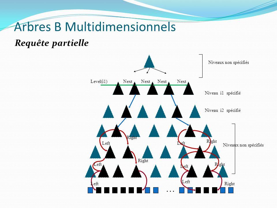 Arbres B Multidimensionnels Requête partielle