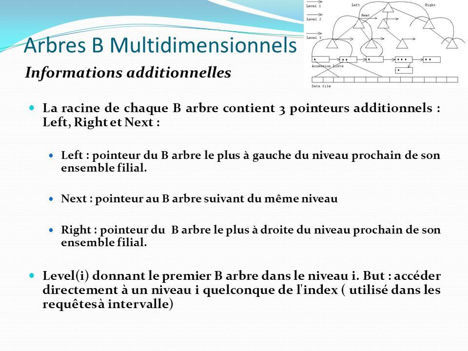 Arbres B Multidimensionnels La racine de chaque B arbre contient 3 pointeurs additionnels : Left, Right et Next : Left : pointeur du B arbre le plus à