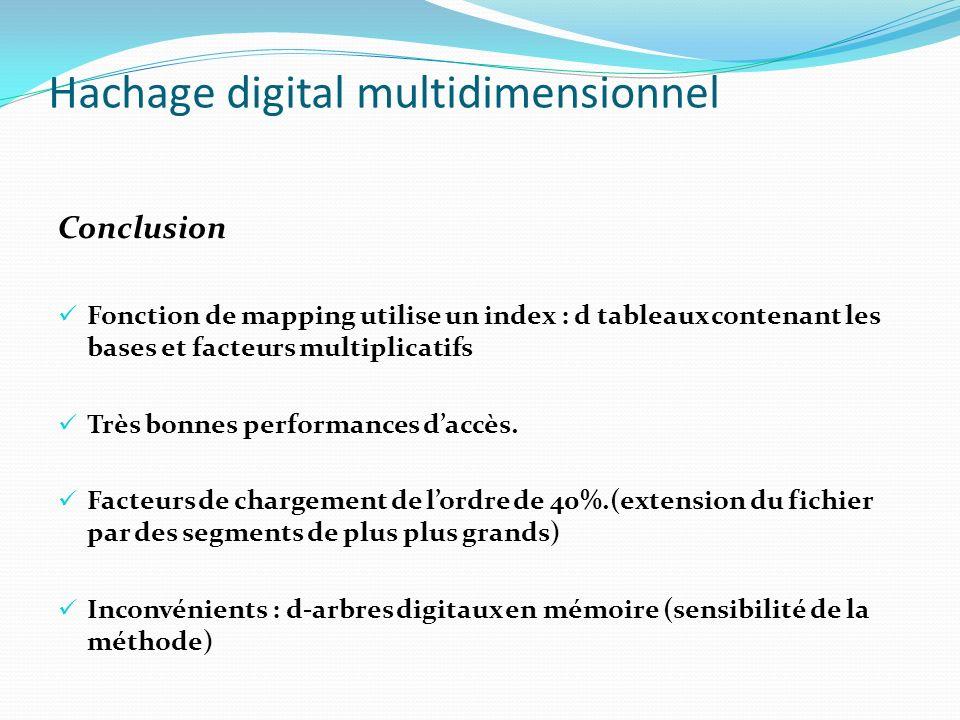 Hachage digital multidimensionnel Conclusion Fonction de mapping utilise un index : d tableaux contenant les bases et facteurs multiplicatifs Très bon