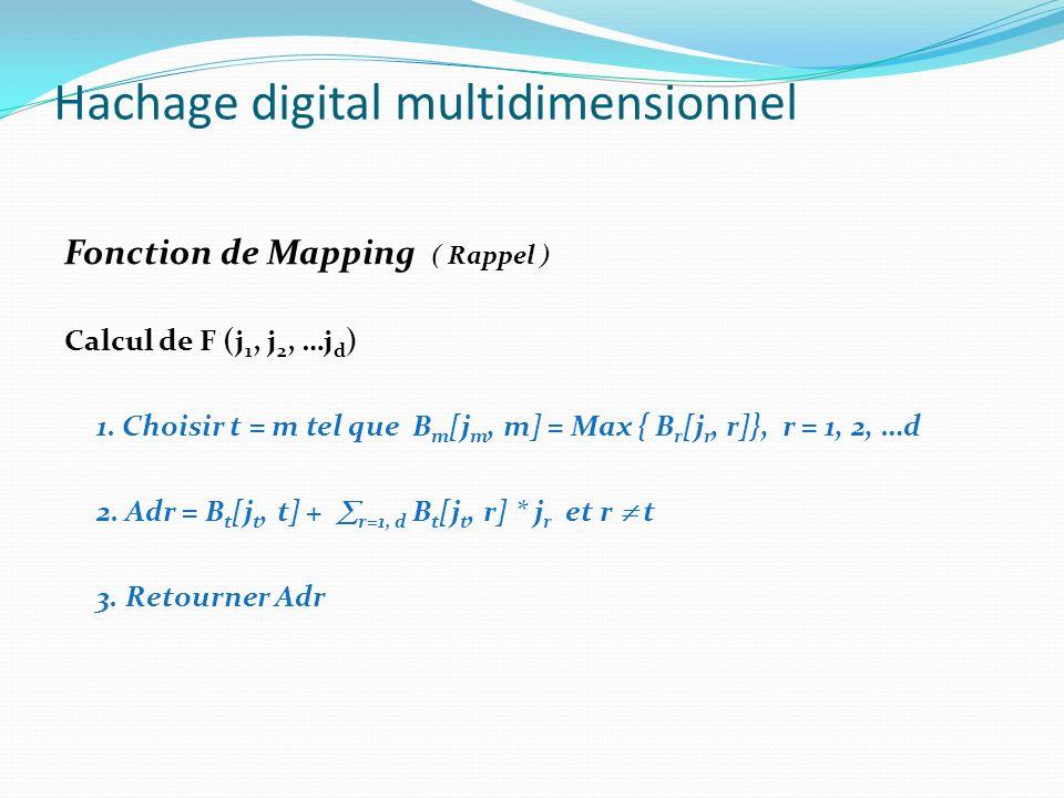 Hachage digital multidimensionnel Fonction de Mapping ( Rappel ) Calcul de F (j 1, j 2, …j d ) 1. Choisir t = m tel que B m [j m, m] = Max { B r [j r,