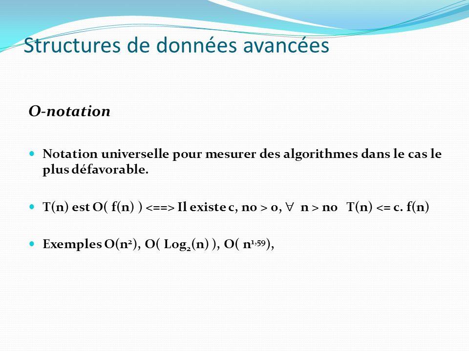 Structures de données avancées O-notation Notation universelle pour mesurer des algorithmes dans le cas le plus défavorable. T(n) est O( f(n) ) Il exi