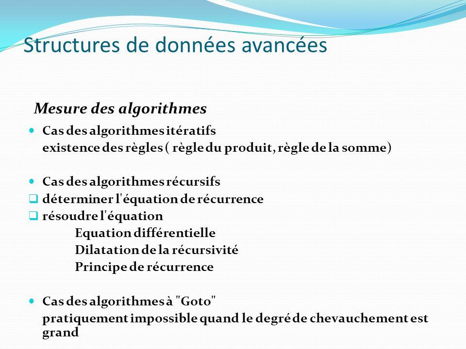 Structures de données avancées Cas des algorithmes itératifs existence des règles ( règle du produit, règle de la somme) Cas des algorithmes récursifs