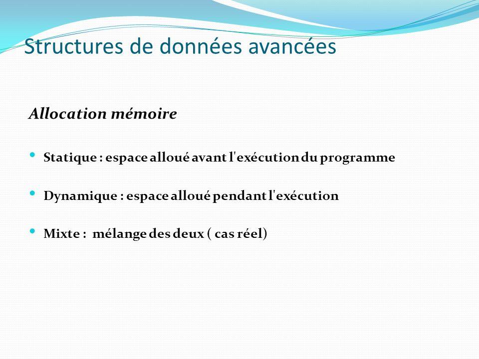 Structures de données avancées Allocation mémoire Statique : espace alloué avant l'exécution du programme Dynamique : espace alloué pendant l'exécutio