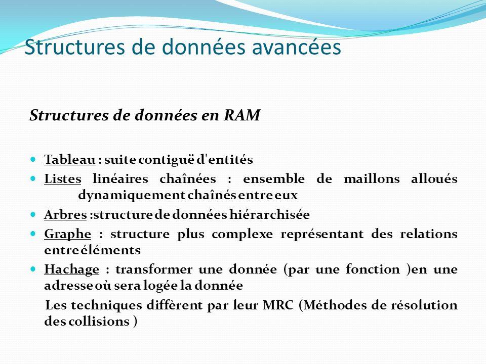Structures de données avancées Structures de données en RAM Tableau : suite contiguë d'entités Listes linéaires chaînées : ensemble de maillons alloué