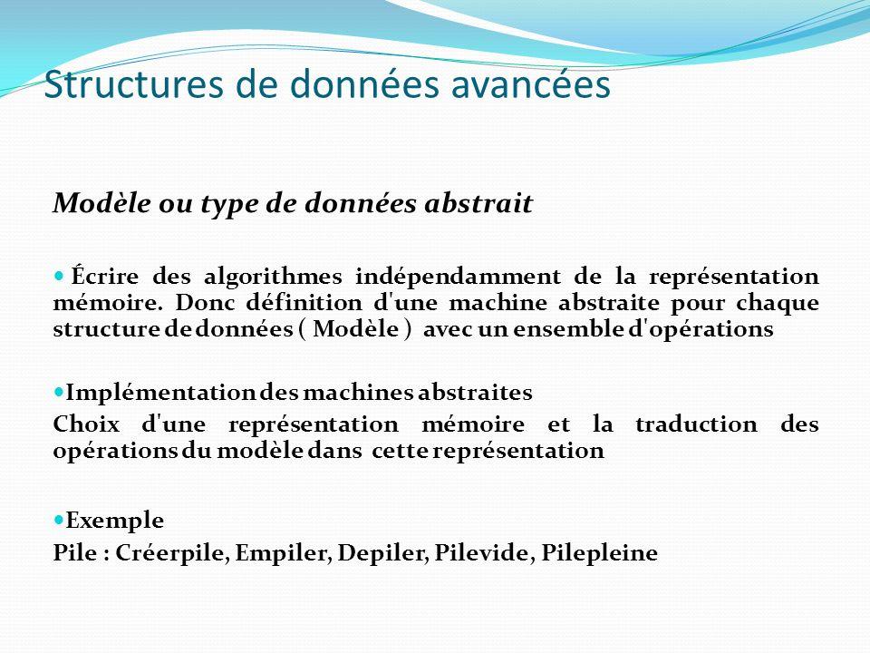 Structures de données avancées Modèle ou type de données abstrait Écrire des algorithmes indépendamment de la représentation mémoire. Donc définition