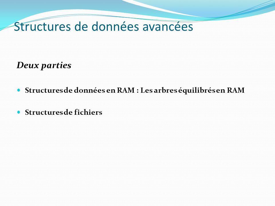 Structures de données avancées Deux parties Structures de données en RAM : Les arbres équilibrés en RAM Structures de fichiers