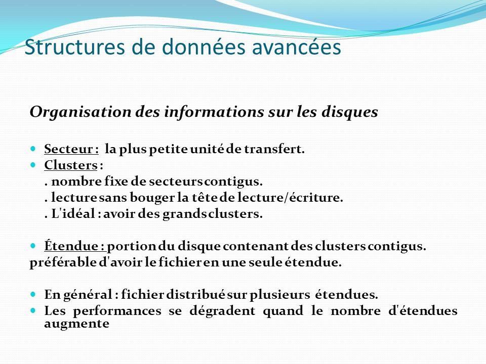 Organisation des informations sur les disques Secteur : la plus petite unité de transfert. Clusters :. nombre fixe de secteurs contigus.. lecture sans