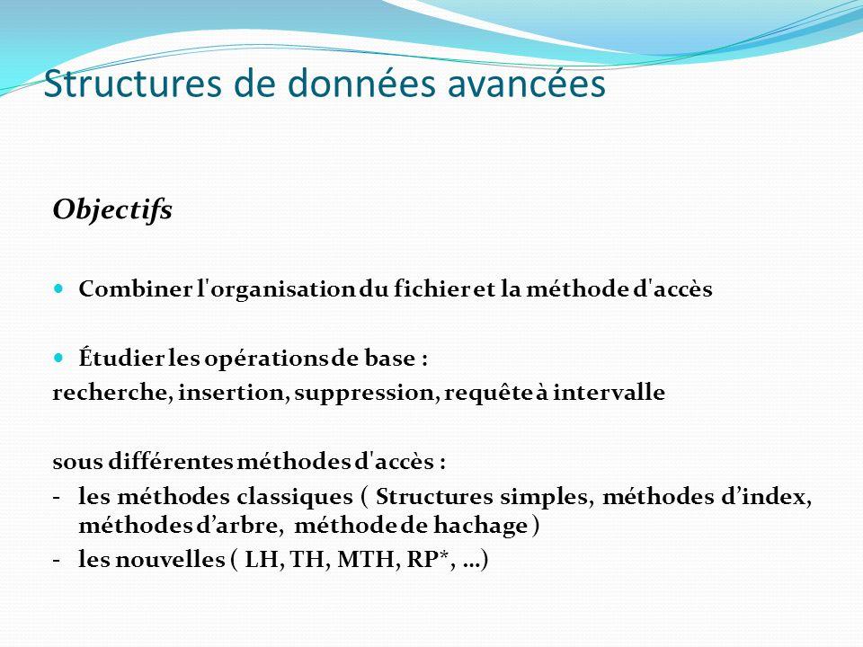 Structures de données avancées Objectifs Combiner l'organisation du fichier et la méthode d'accès Étudier les opérations de base : recherche, insertio