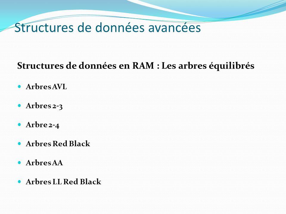 Structures de données avancées Structures de données en RAM : Les arbres équilibrés Arbres AVL Arbres 2-3 Arbre 2-4 Arbres Red Black Arbres AA Arbres