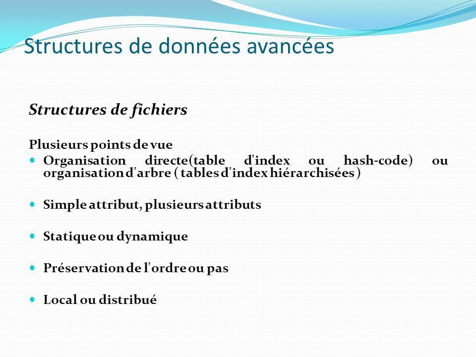 Structures de données avancées Structures de fichiers Plusieurs points de vue Organisation directe(table d'index ou hash-code) ou organisation d'arbre