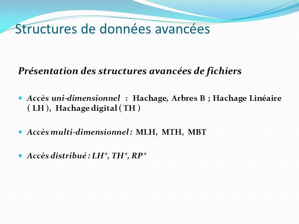 Structures de données avancées Présentation des structures avancées de fichiers Accès uni-dimensionnel : Hachage, Arbres B ; Hachage Linéaire ( LH ),