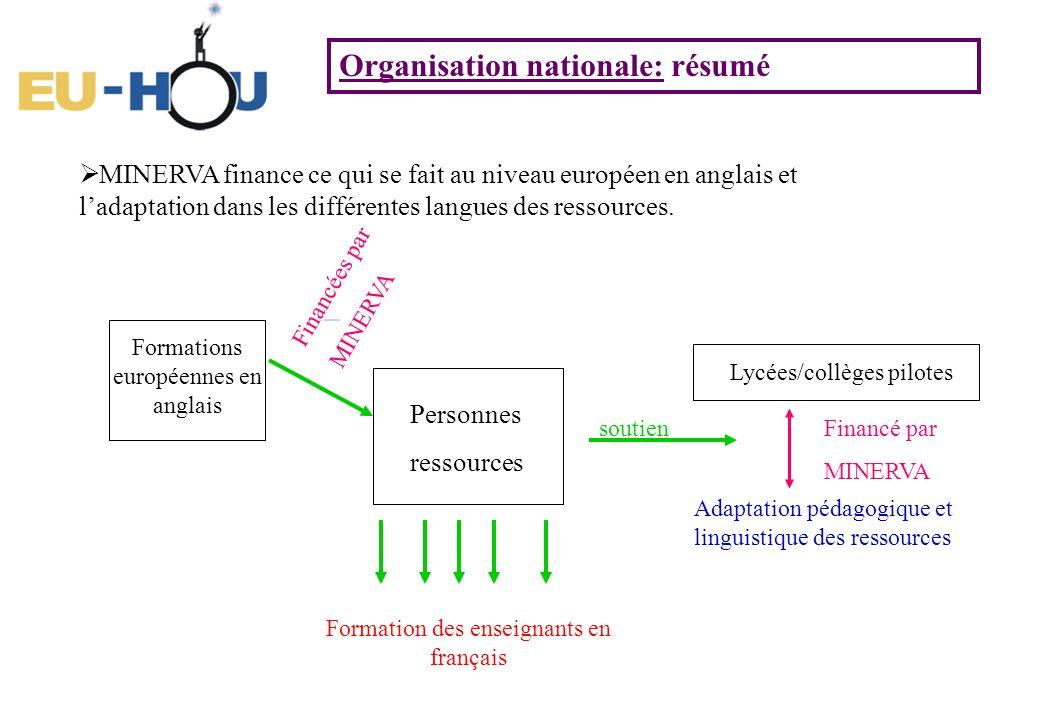 Organisation nationale: résumé MINERVA finance ce qui se fait au niveau européen en anglais et ladaptation dans les différentes langues des ressources.
