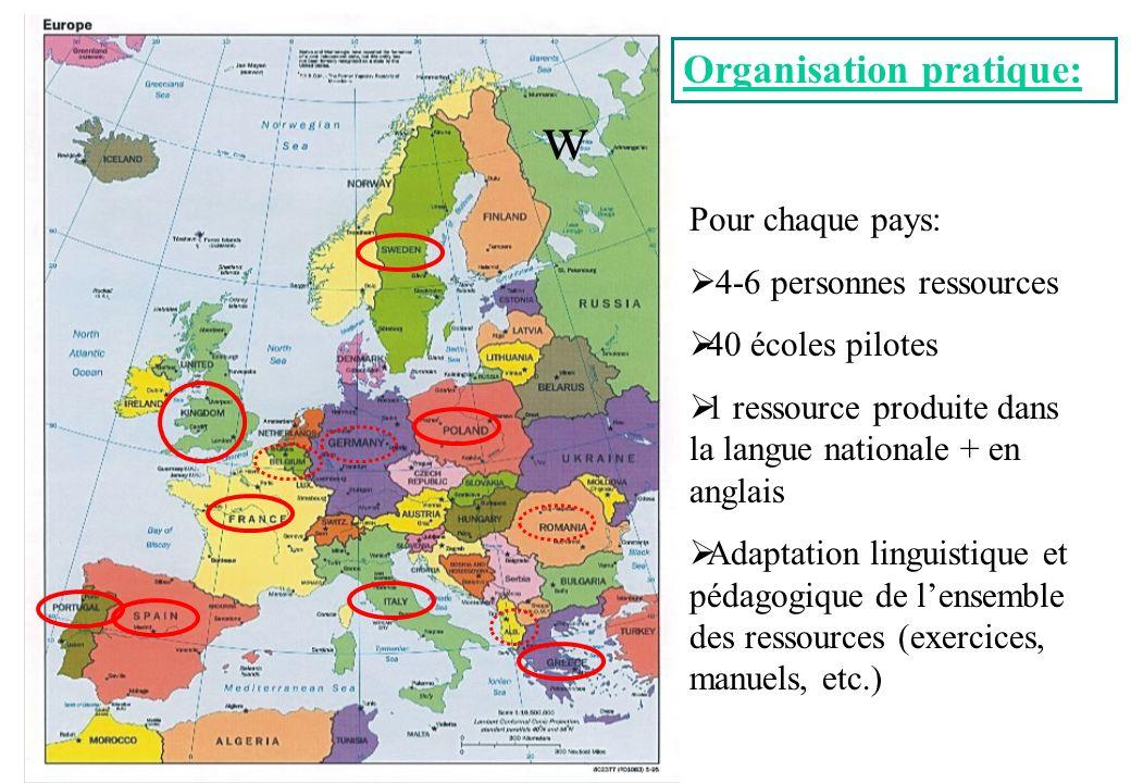 Organisation pratique: Pour chaque pays: 4-6 personnes ressources 40 écoles pilotes 1 ressource produite dans la langue nationale + en anglais Adaptation linguistique et pédagogique de lensemble des ressources (exercices, manuels, etc.) w