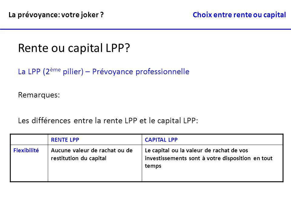 RENTE LPPCAPITAL LPP FlexibilitéAucune valeur de rachat ou de restitution du capital Le capital ou la valeur de rachat de vos investissements sont à v