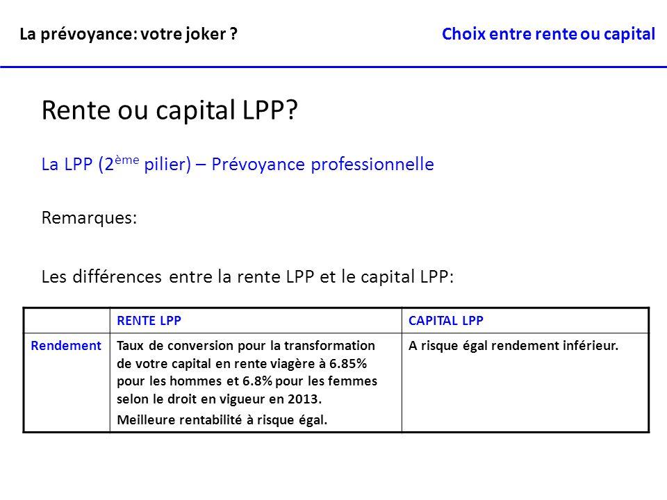RENTE LPPCAPITAL LPP RendementTaux de conversion pour la transformation de votre capital en rente viagère à 6.85% pour les hommes et 6.8% pour les fem