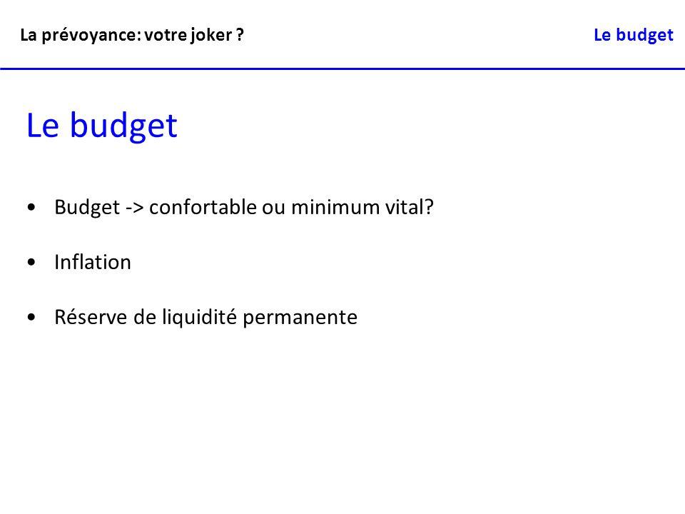 Le budget Budget -> confortable ou minimum vital? Inflation Réserve de liquidité permanente La prévoyance: votre joker ? Le budget
