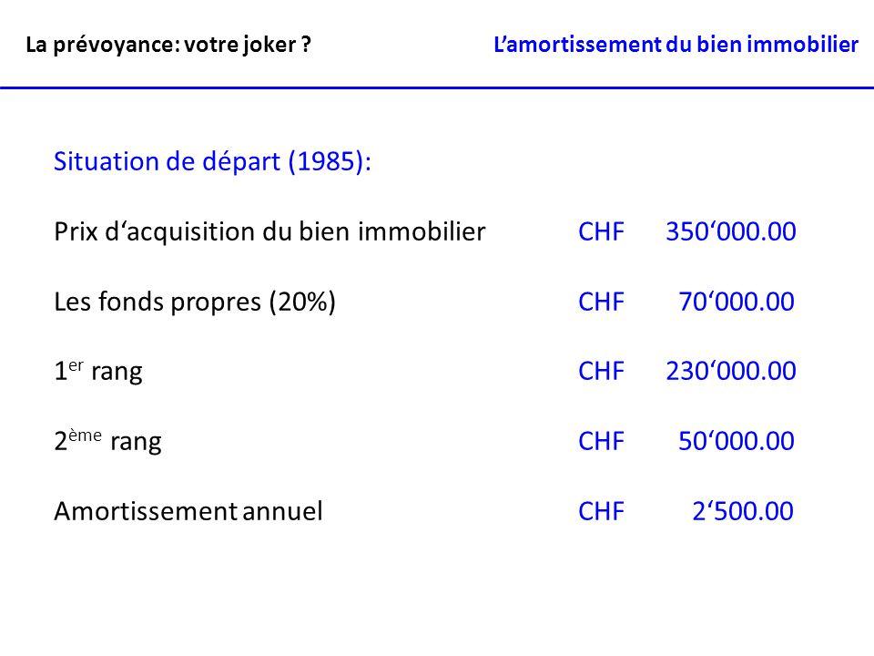 Situation de départ (1985): Prix dacquisition du bien immobilierCHF350000.00 Les fonds propres (20%)CHF 70000.00 1 er rangCHF230000.00 2 ème rangCHF 5